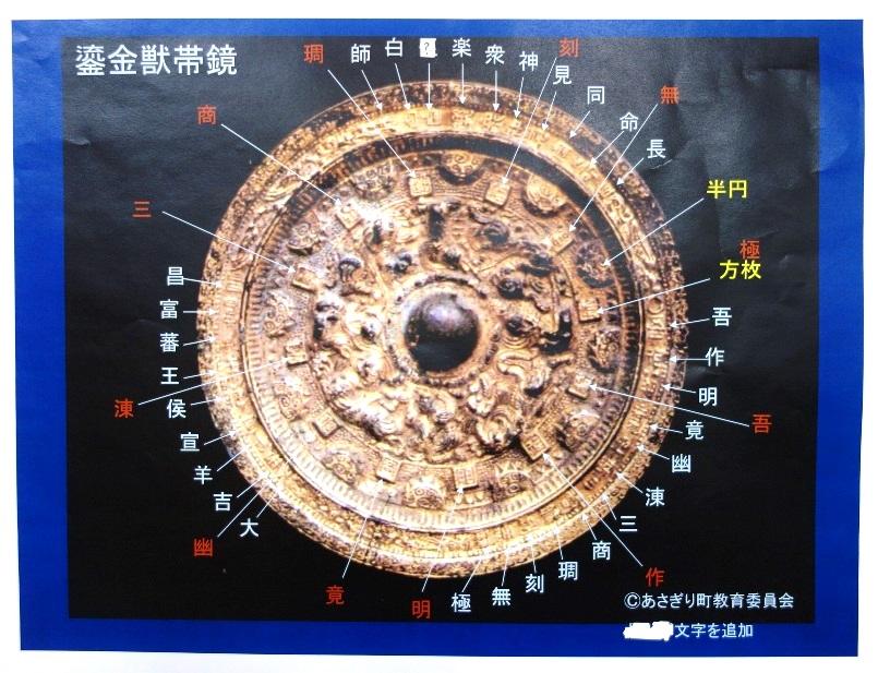 鎏金獣帯鏡の解説