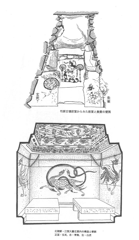北朝鮮「江西大墓」と「竹原古墳」の比較